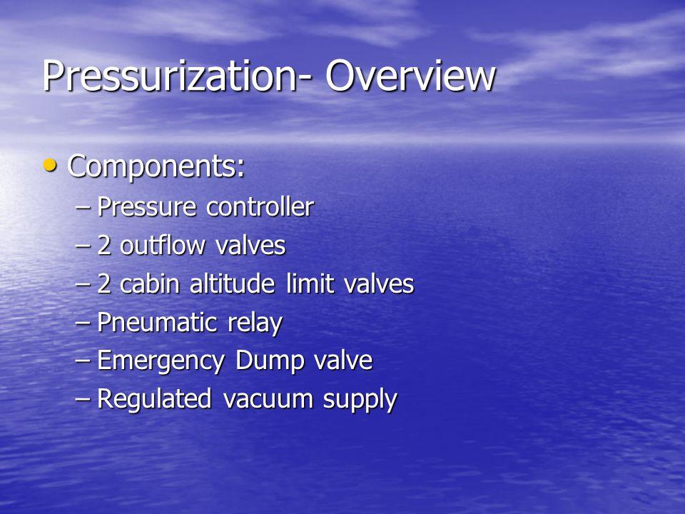 Pressurization- Operation Pilot selects desired cruise alt.