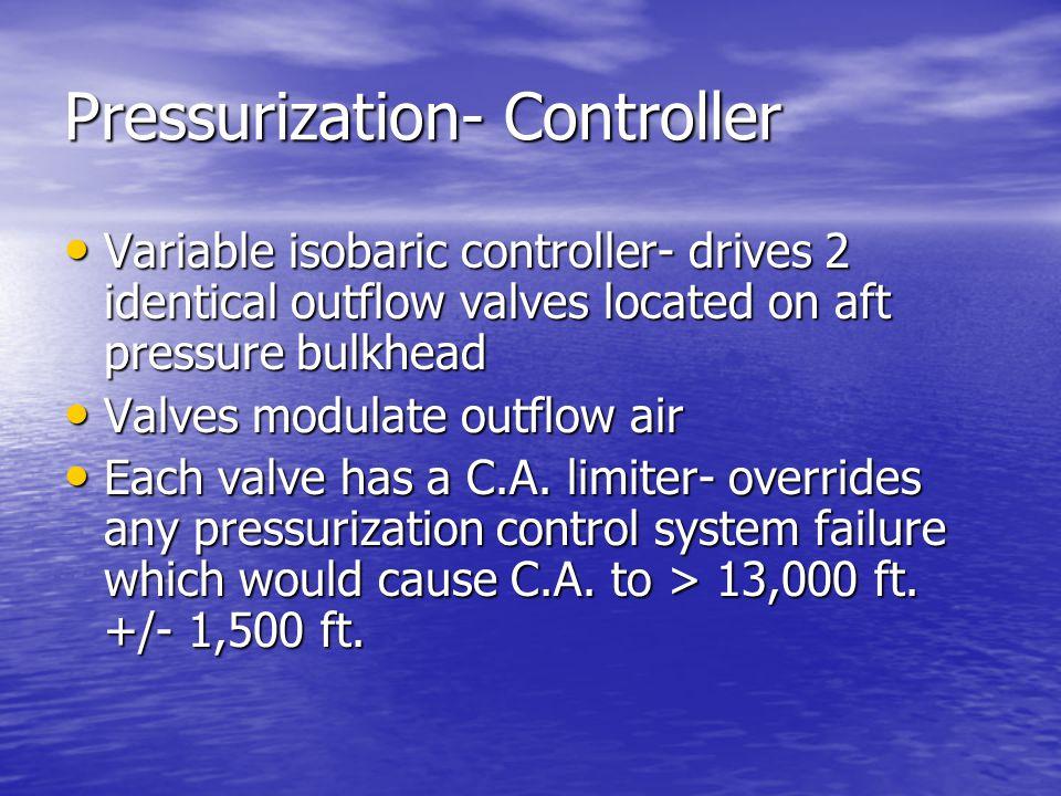 Pressurization- Controller 3 solenoid valves- primarily for gnd.