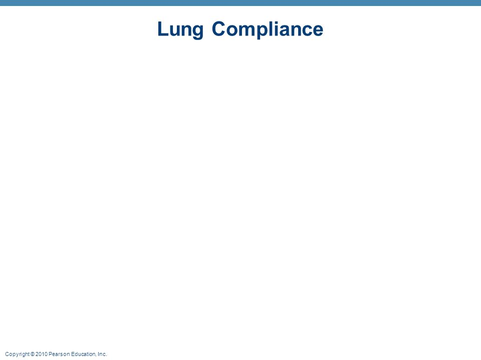 Copyright © 2010 Pearson Education, Inc. Lung Compliance
