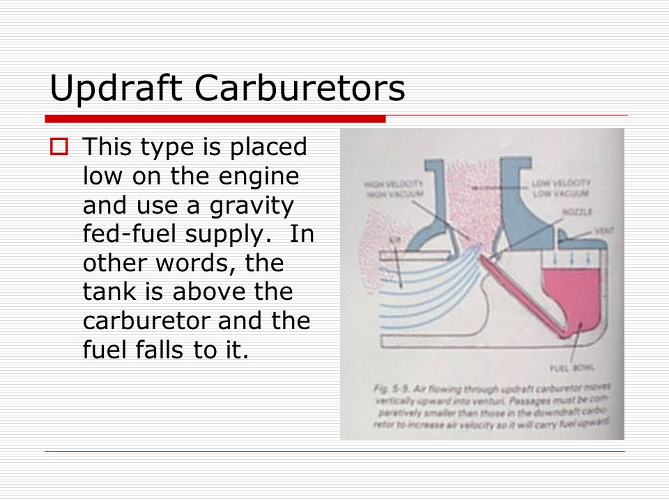 Updraft Carburetors  This type is placed low on the engine and use a gravity fed-fuel supply. In other words, the tank is above the carburetor and th