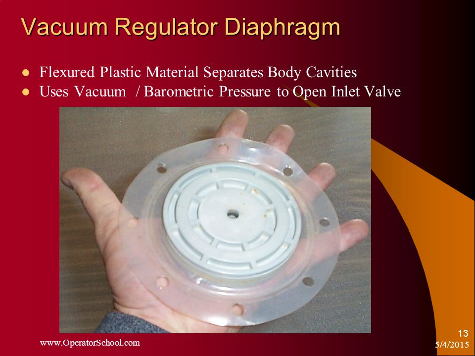 5/4/2015 www.OperatorSchool.com 13 Vacuum Regulator Diaphragm Flexured Plastic Material Separates Body Cavities Uses Vacuum / Barometric Pressure to Open Inlet Valve