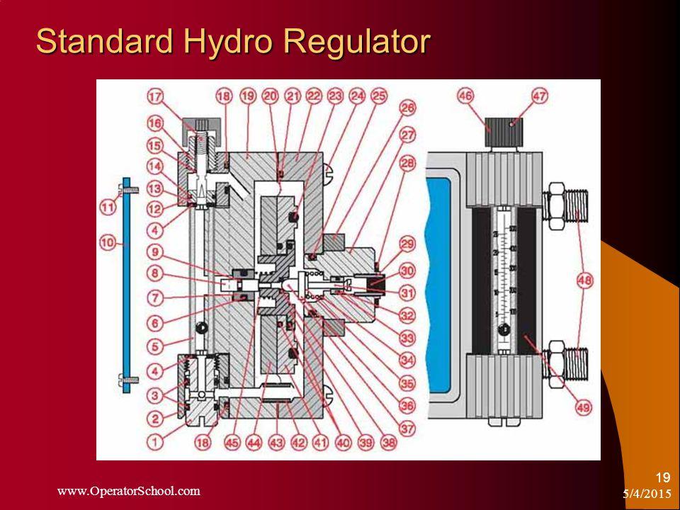 5/4/2015 www.OperatorSchool.com 19 Standard Hydro Regulator