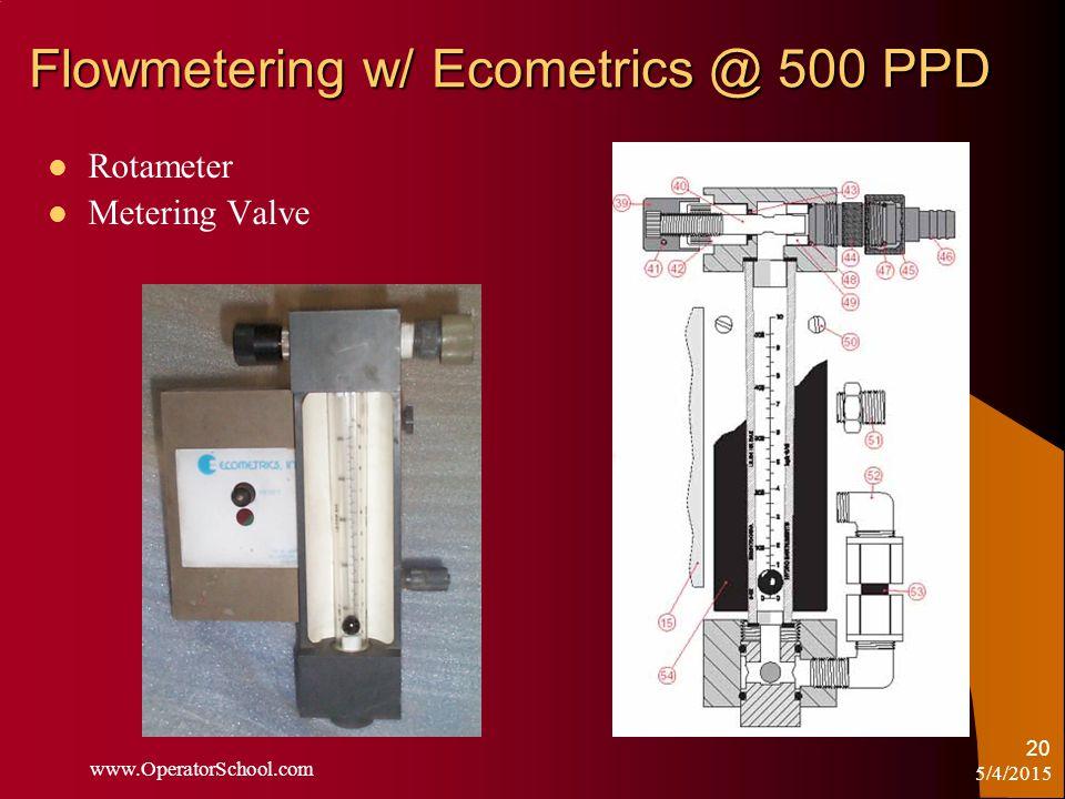 5/4/2015 www.OperatorSchool.com 20 Flowmetering w/ Ecometrics @ 500 PPD Rotameter Metering Valve