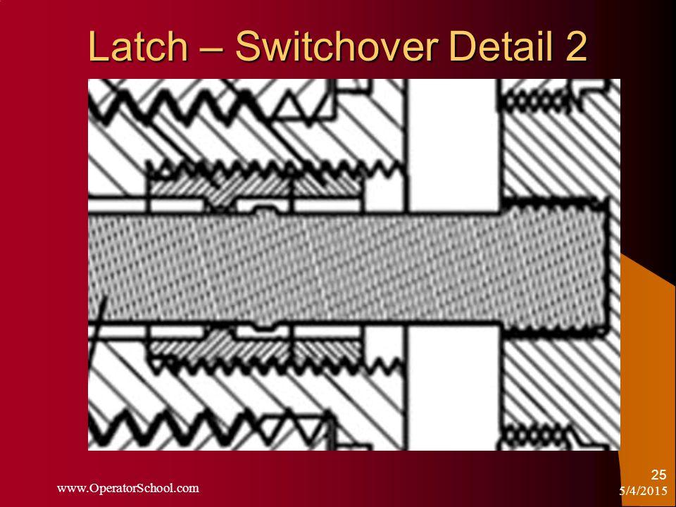 5/4/2015 www.OperatorSchool.com 25 Latch – Switchover Detail 2