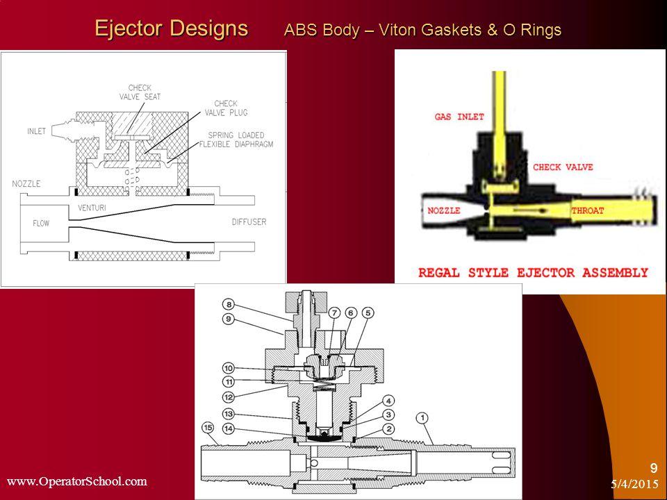 5/4/2015 www.OperatorSchool.com 9 Ejector Designs ABS Body – Viton Gaskets & O Rings