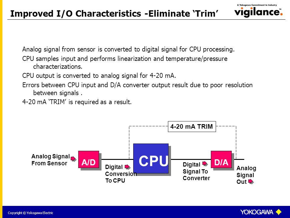 A/DD/A CPU 4-20 mA TRIM Analog Signal From Sensor Digital Conversion To CPU Analog Signal Out Digital Signal To Converter Improved I/O Characteristics -Eliminate 'Trim' Analog signal from sensor is converted to digital signal for CPU processing.