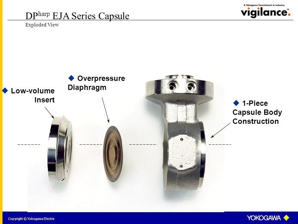 Copyright © Yokogawa Electric DP harp EJA Series Capsule Exploded View u 1-Piece Capsule Body Construction u Overpressure Diaphragm u Low-volume Insert