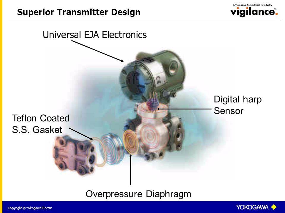 Copyright © Yokogawa Electric Superior Transmitter Design Teflon Coated S.S.