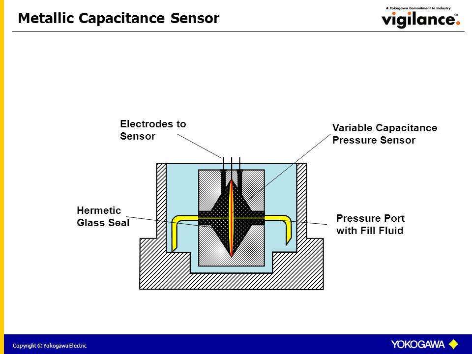 Copyright © Yokogawa Electric Variable Capacitance Pressure Sensor Pressure Port with Fill Fluid Electrodes to Sensor Hermetic Glass Seal Metallic Capacitance Sensor