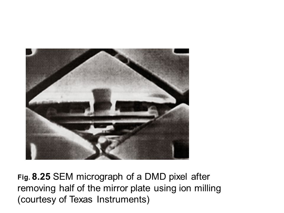 Fig. 8.26 SEM micrograph of a close view of a DMD yoke and hinges [8.21]