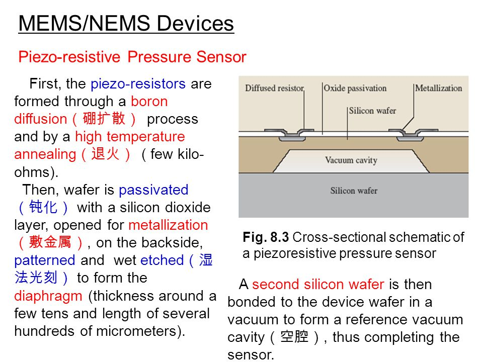 MEMS/NEMS Devices Piezo-resistive Pressure Sensor The piezo-resistive sensors are - simple to fabricate and - can be readily interfaced (接口) with electronic systems.