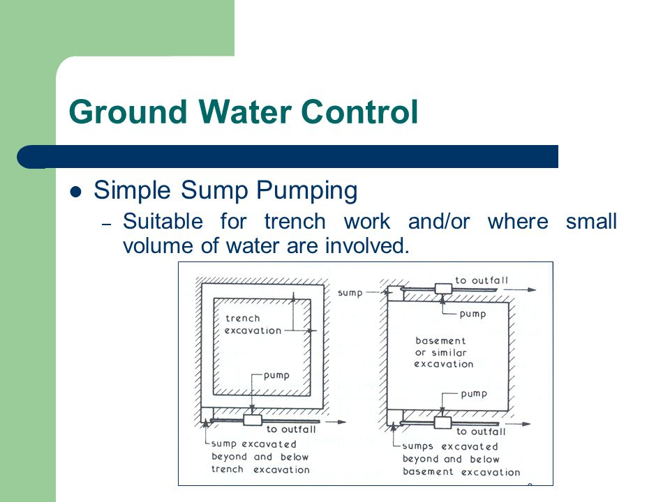 Ground Water Control Simple Sump Pumping – Suitable for trench work and/or where small volume of water are involved.