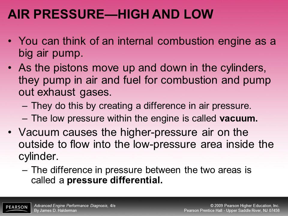 Advanced Engine Performance Diagnosis, 4/e By James D. Halderman © 2009 Pearson Higher Education, Inc. Pearson Prentice Hall - Upper Saddle River, NJ