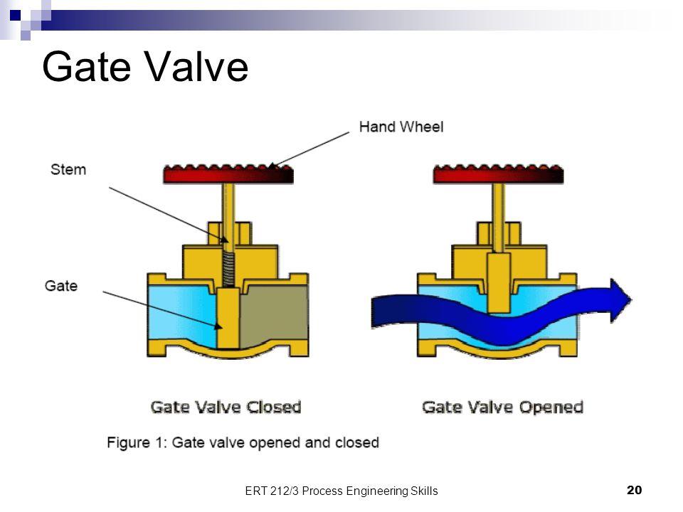 Gate Valve 20 ERT 212/3 Process Engineering Skills