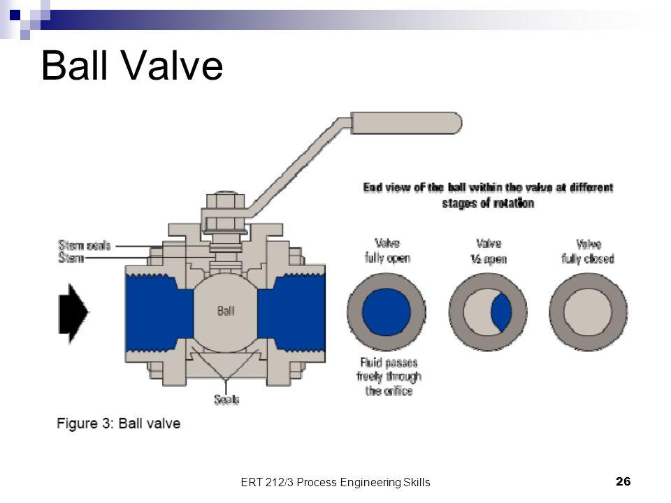 Ball Valve 26 ERT 212/3 Process Engineering Skills