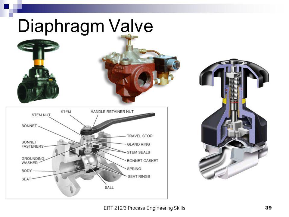 Diaphragm Valve 39 ERT 212/3 Process Engineering Skills
