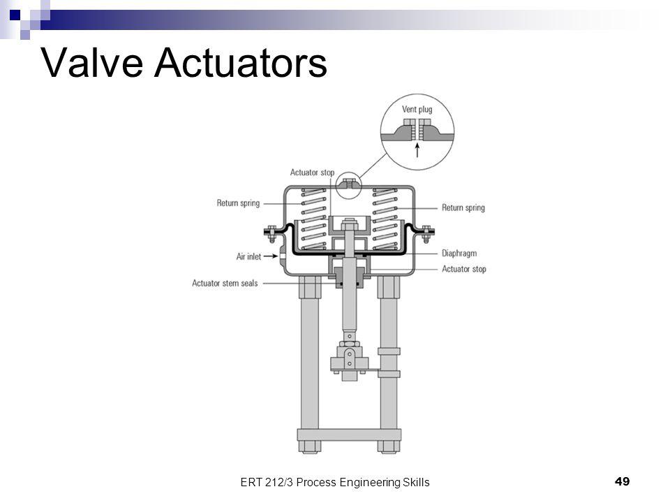 Valve Actuators 49 ERT 212/3 Process Engineering Skills