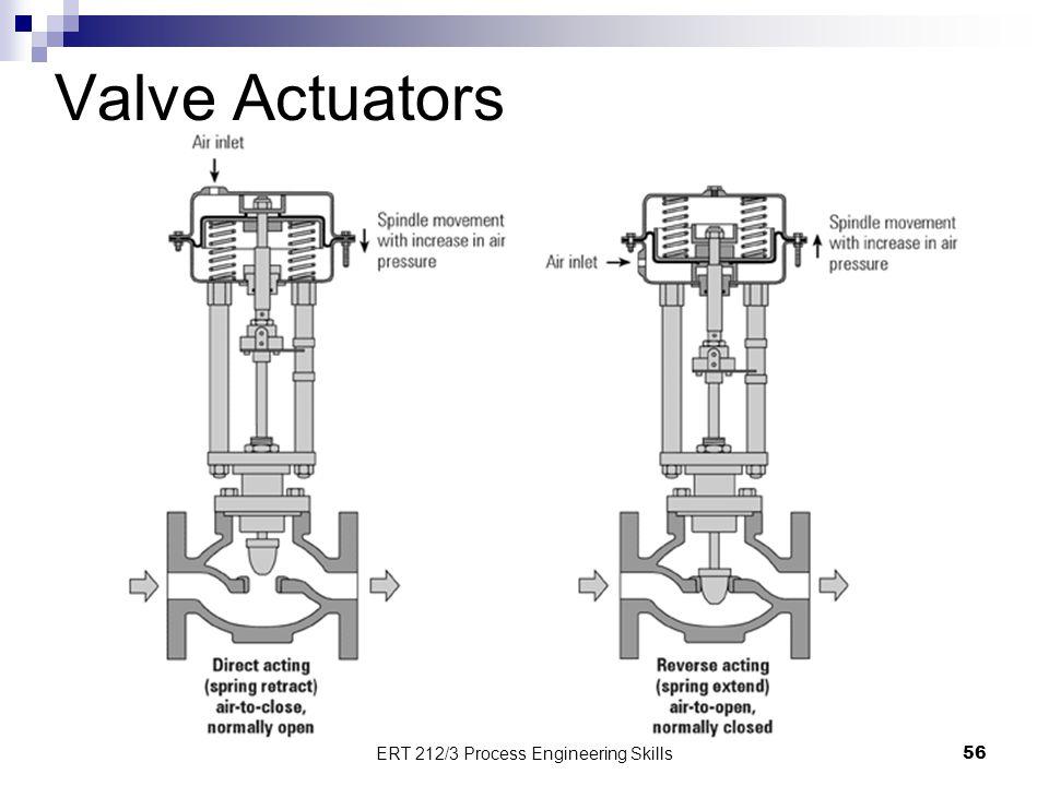 Valve Actuators 56 ERT 212/3 Process Engineering Skills