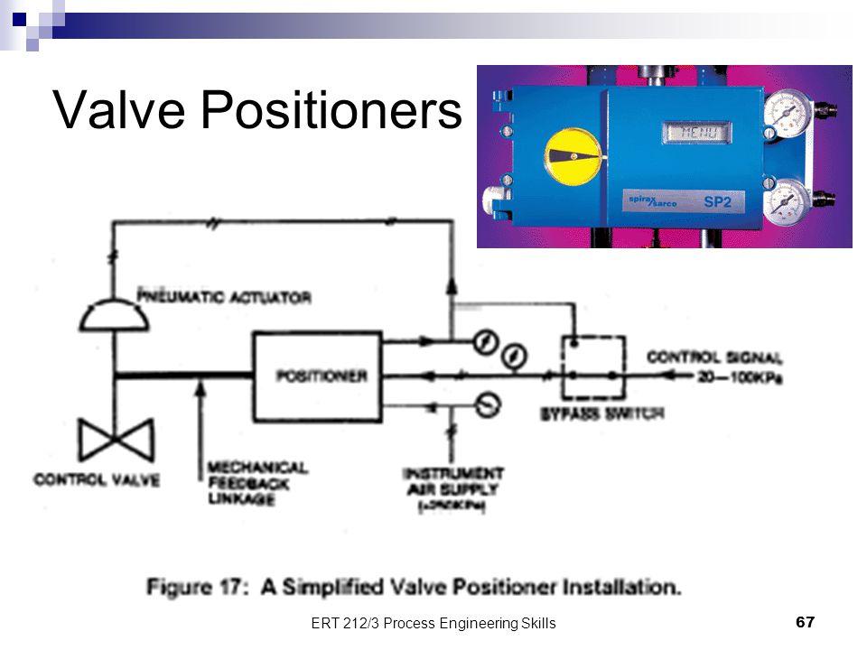 Valve Positioners 67 ERT 212/3 Process Engineering Skills