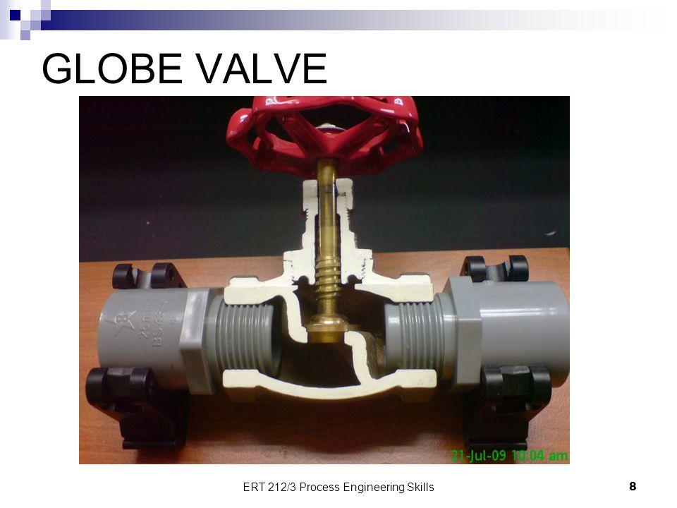 GLOBE VALVE ERT 212/3 Process Engineering Skills 8