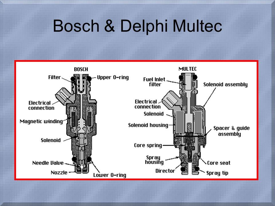 Bosch & Delphi Multec