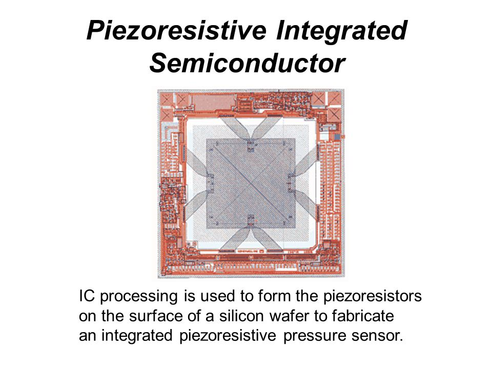 Piezoresistive Integrated Semiconductor Integrated silicon pressure sensor measures 0.52 in.