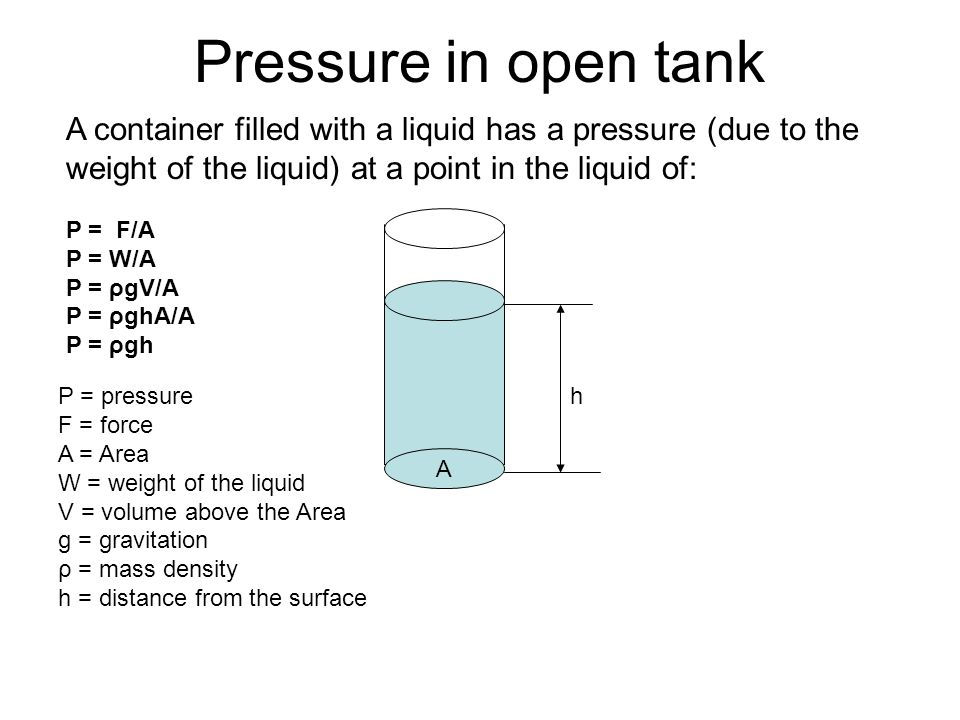 Static pressure of atmosphere Gases differ from liquids in two respects: they are very compressible, and they completely fill any closed vessel in which they are placed.