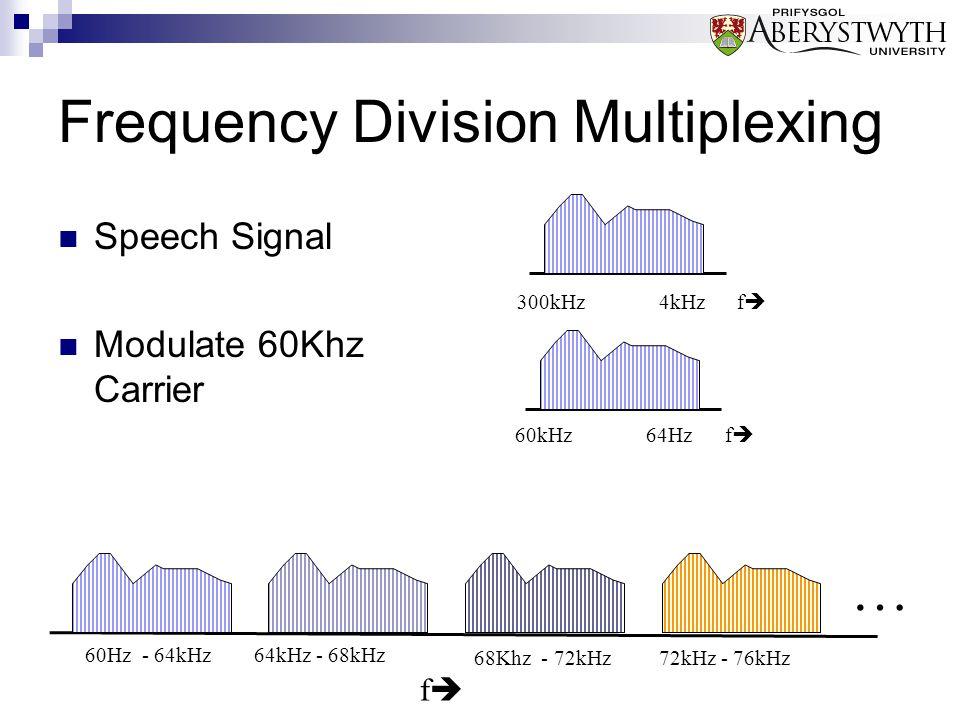 Frequency Division Multiplexing Speech Signal Modulate 60Khz Carrier 60Hz - 64kHz 64kHz - 68kHz 60kHz 64Hz f  ff 68Khz - 72kHz 72kHz - 76kHz … 300kHz 4kHz f 