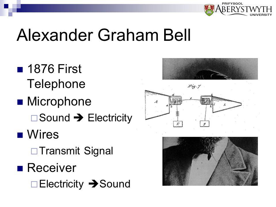 Thomas Edison (1847-1931) 1877 Phonograph 1877 Carbon granule microphone 1879 Incandescent Light