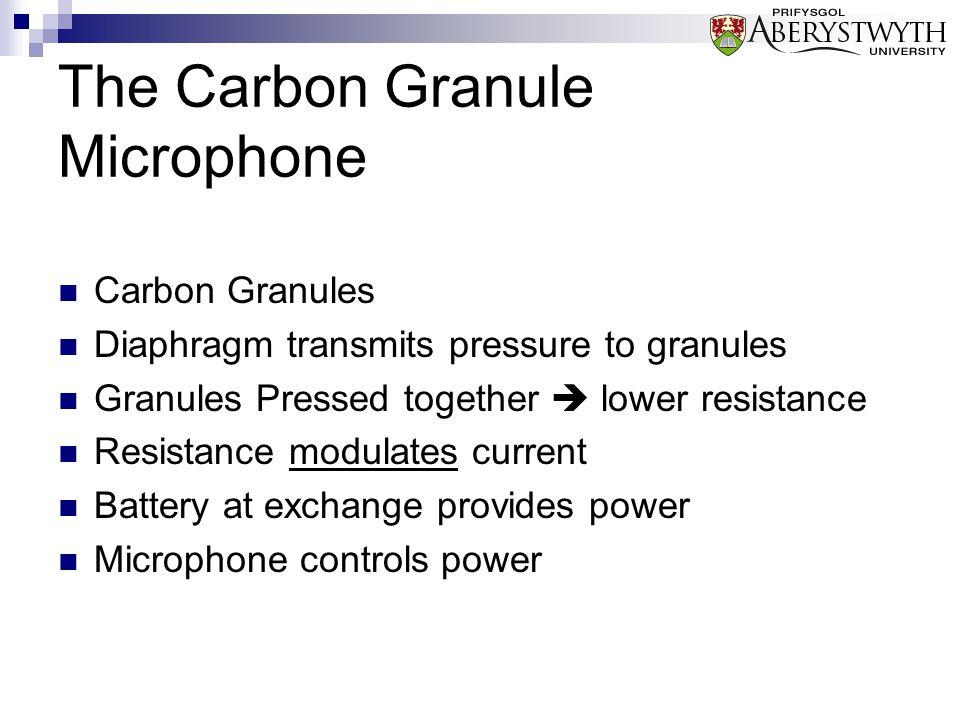 Telephone with Carbon Microphone Diaphragm Carbon Granules Battery Electromagnet Diaphragm MicrophoneReciever