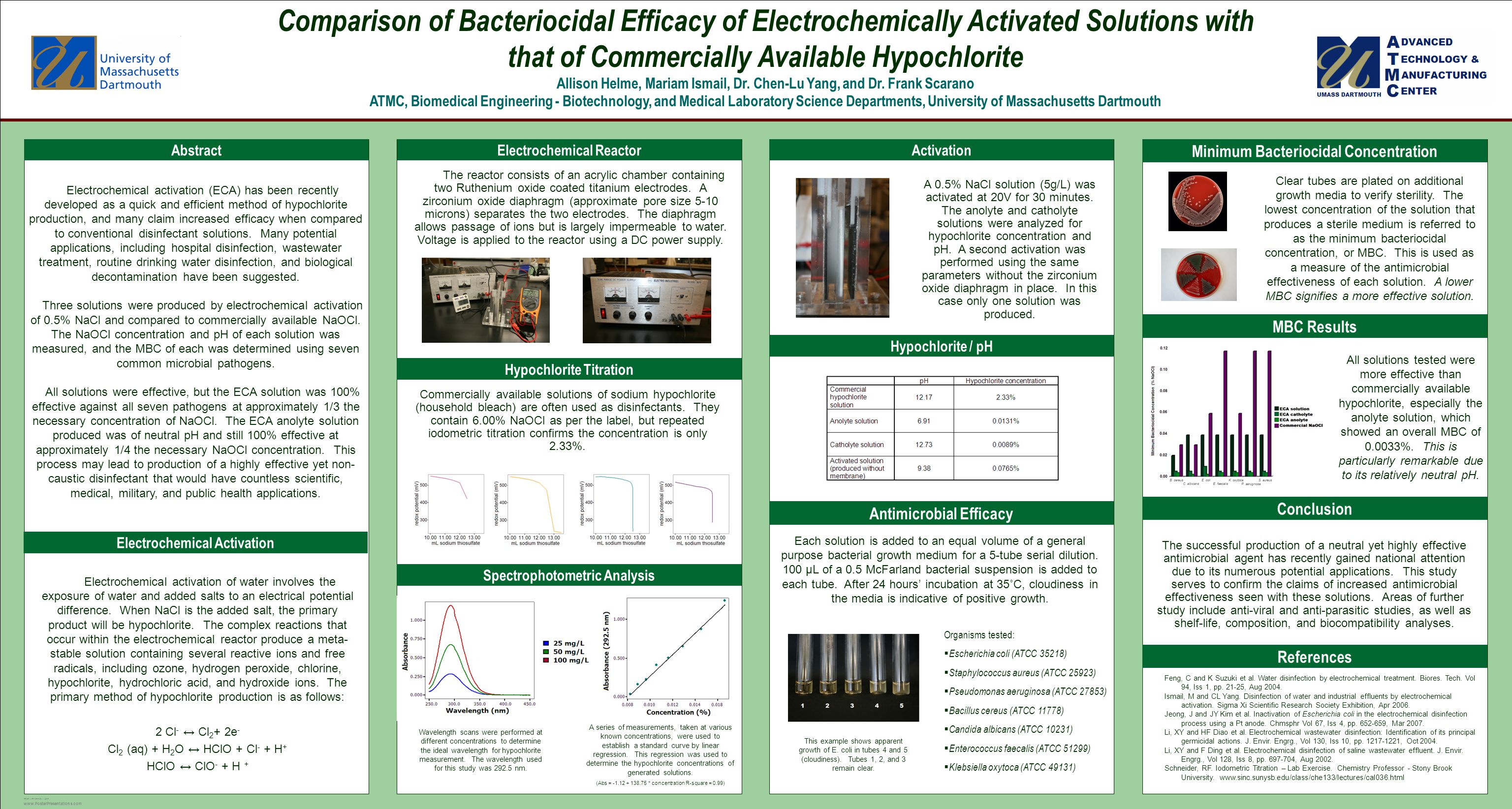 TEMPLATE DESIGN © 2007 www.PosterPresentations.com Electrochemical activation (ECA) has been recently developed as a quick and efficient method of hypochlorite production, and many claim increased efficacy when compared to conventional disinfectant solutions.