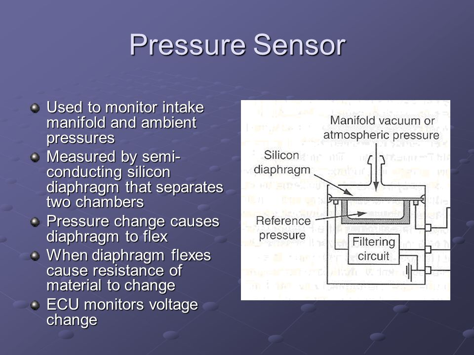 Pressure Sensor Used to monitor intake manifold and ambient pressures Measured by semi- conducting silicon diaphragm that separates two chambers Press