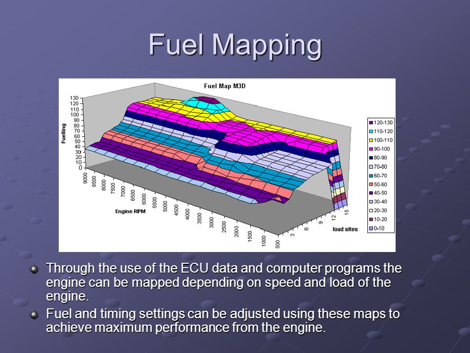 Fuel Mapping Through the use of the ECU data and computer programs the engine can be mapped depending on speed and load of the engine.