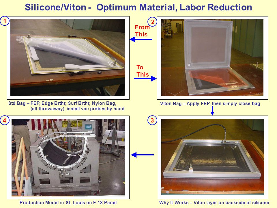 Silicone/Viton - Optimum Material, Labor Reduction From This To This Std Bag –FEP, Edge Brthr, Surf Brthr, Nylon Bag, (all throwaway), install vac probes by hand Viton Bag – Apply FEP, then simply close bag Why It Works – Viton layer on backside of siliconeProduction Model in St.