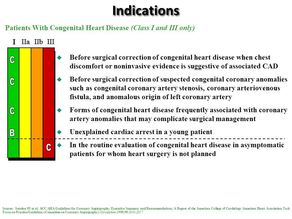 Indications Patients With Congenital Heart Disease (Class I and III only) I I IIaIIbIII I I IIaIIbIII I I IIaIIbIIIIIaIIbIII  Before surgical correct