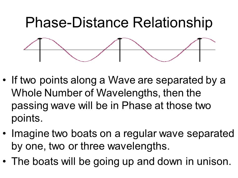 Phase-Distance Relationship If two points along a Wave are separated by a Whole Number of Wavelengths, then the passing wave will be in Phase at those two points.