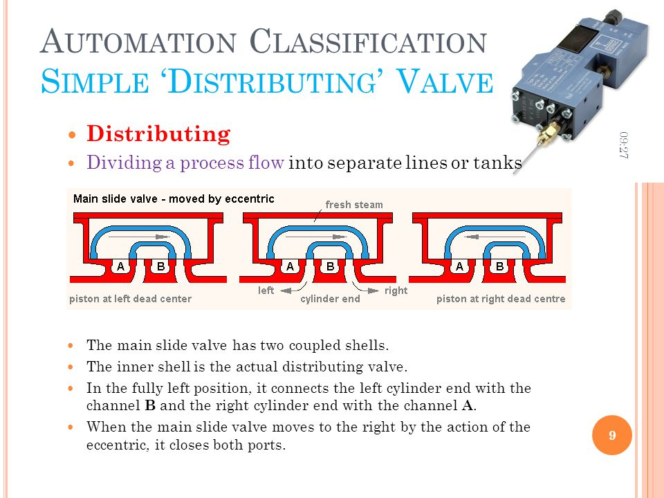 A UTOMATION C LASSIFICATION S IMPLE 'D ISTRIBUTING ' V ALVE Distributing Dividing a process flow into separate lines or tanks The main slide valve has two coupled shells.