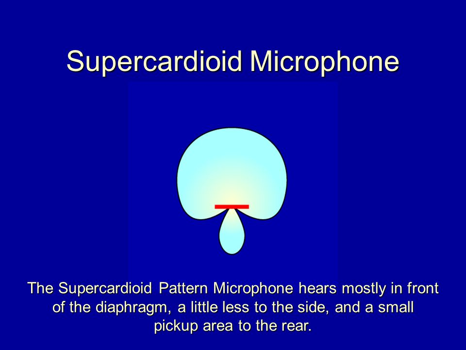 Supercardioid Microphone The Supercardioid Pattern Microphone hears mostly in front of the diaphragm, a little less to the side, and a small pickup area to the rear.