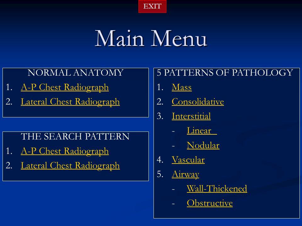 Normal Anatomy- AP  BACKMAIN MENU BACKMAIN MENU FORWARD FORWARD  1.
