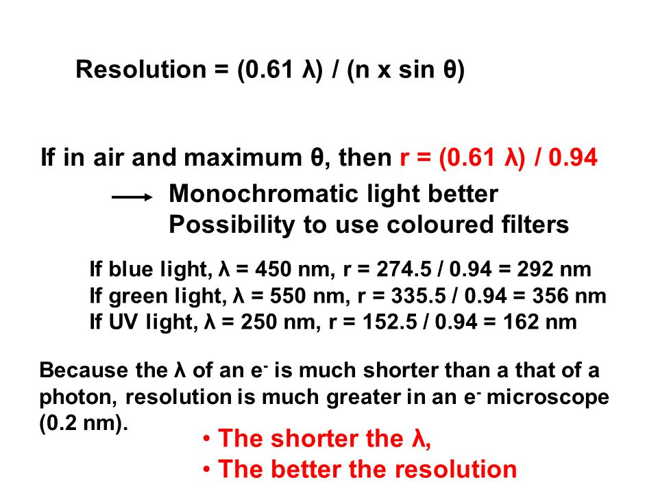 Resolution = (0.61 λ) / (n x sin θ) If in air and maximum θ, then r = (0.61 λ) / 0.94 Monochromatic light better Possibility to use coloured filters If blue light, λ = 450 nm, r = 274.5 / 0.94 = 292 nm If green light, λ = 550 nm, r = 335.5 / 0.94 = 356 nm If UV light, λ = 250 nm, r = 152.5 / 0.94 = 162 nm Because the λ of an e - is much shorter than a that of a photon, resolution is much greater in an e - microscope (0.2 nm).