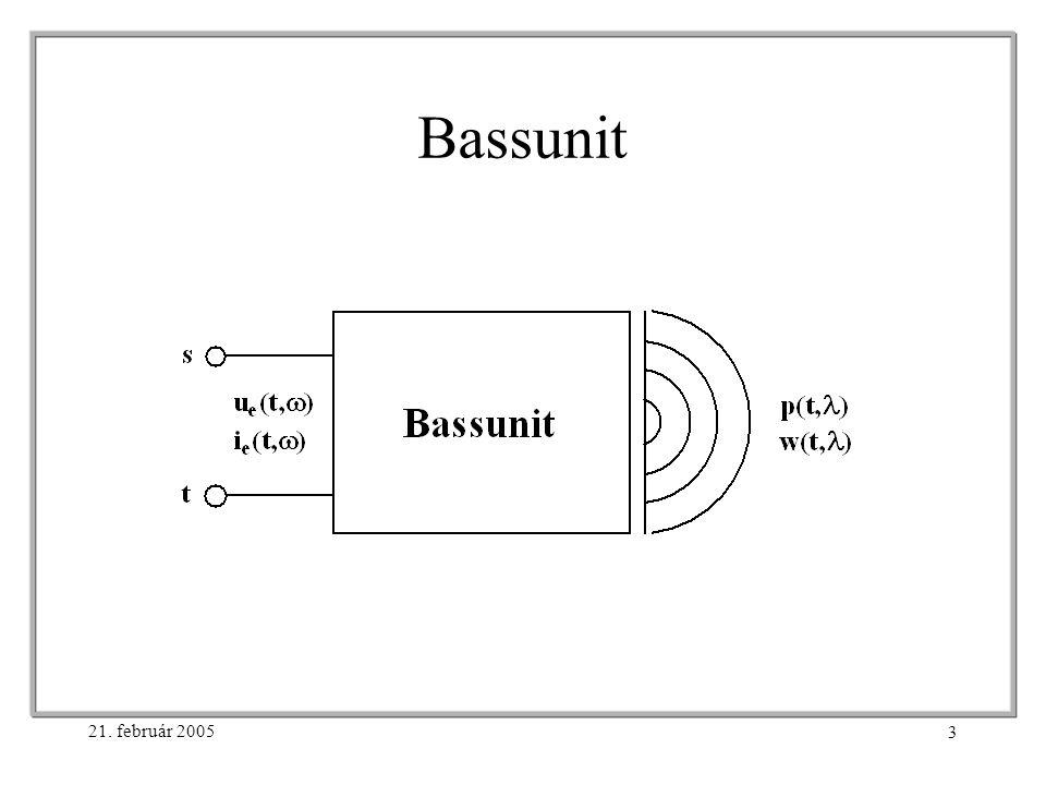 21. február 2005 3 Bassunit