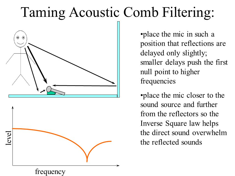 Taming Acoustic Comb Filtering: frequency level place the mic in such a position that reflections are delayed only slightly; smaller delays push the first null point to higher frequencies place the mic closer to the sound source and further from the reflectors so the Inverse Square law helps the direct sound overwhelm the reflected sounds