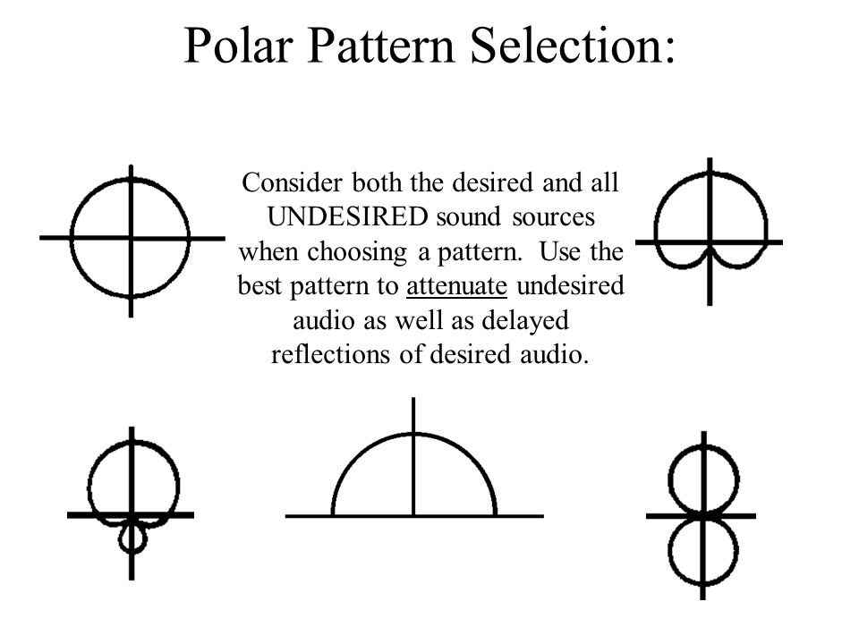 Polar Pattern Selection: Consider both the desired and all UNDESIRED sound sources when choosing a pattern. Use the best pattern to attenuate undesire