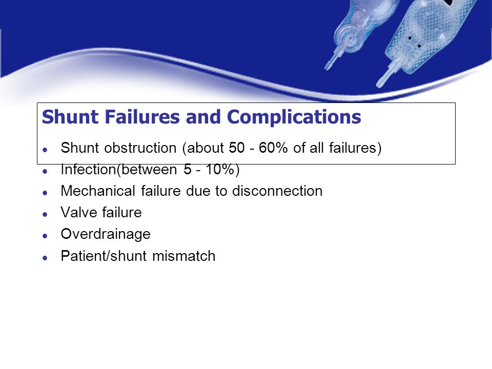 Shunt Failures and Complications Shunt obstruction (about 50 - 60% of all failures) Infection(between 5 - 10%) Mechanical failure due to disconnection