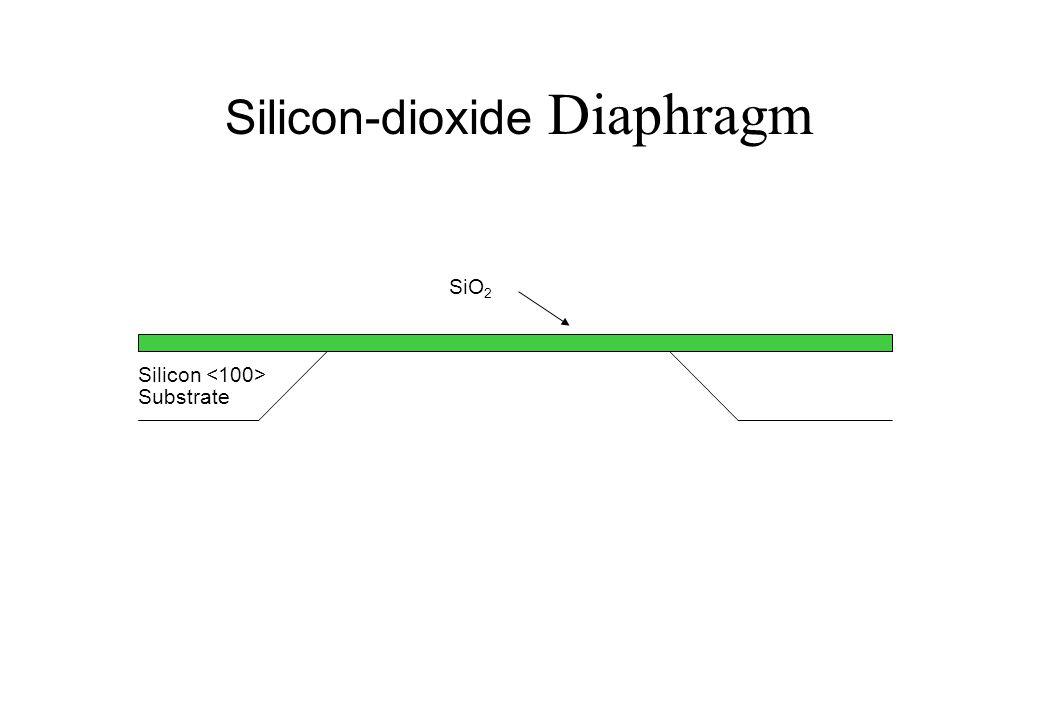 Silicon Substrate Thin Diaphragm A Silicon Diaphragm