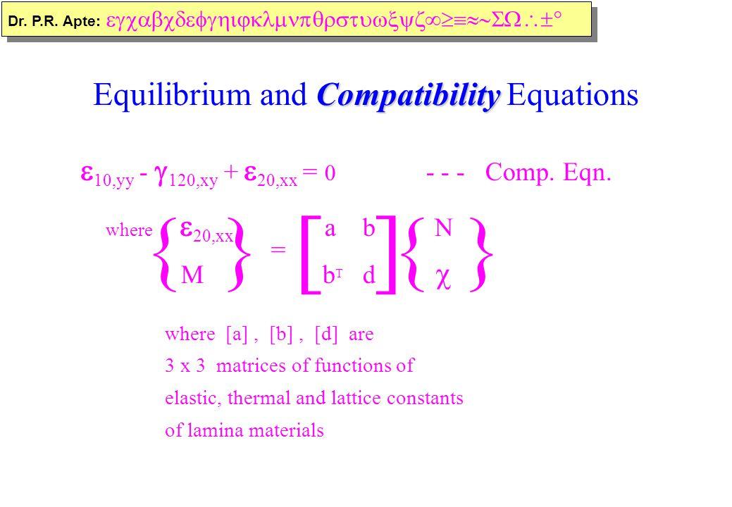 Equilibrium Equilibrium and Compatibility Equations M xx + 2 M xy + M yy = -q eff - - - Equi.