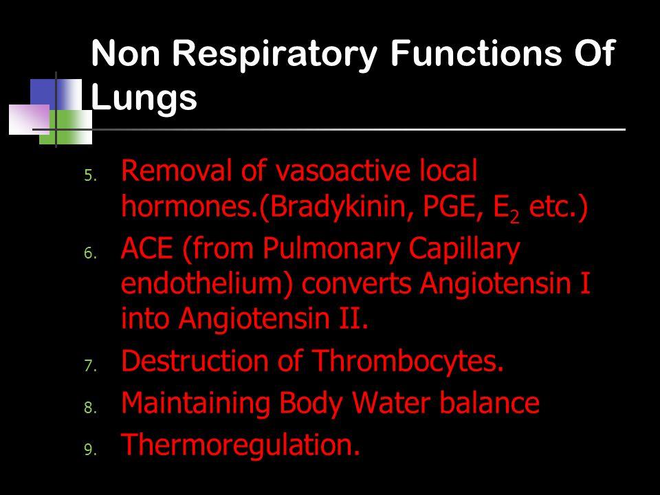 Non Respiratory Functions Of Lungs 5. Removal of vasoactive local hormones.(Bradykinin, PGE, E 2 etc.) 6. ACE (from Pulmonary Capillary endothelium) c