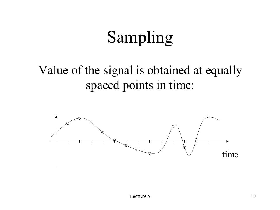 Lecture 517 Sampling Value of the signal is obtained at equally spaced points in time: time