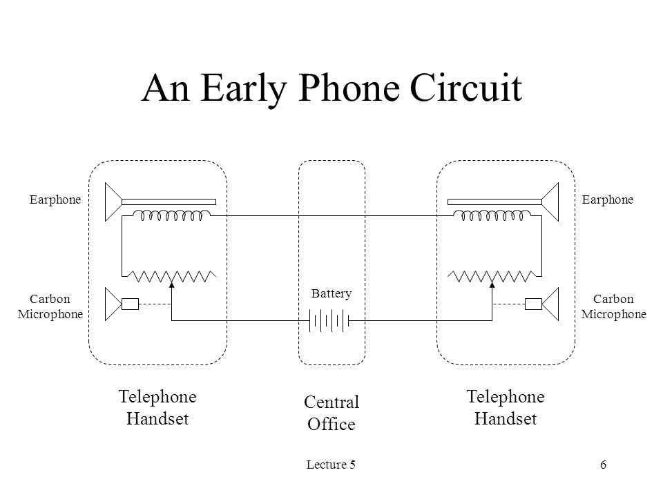 Lecture 56 An Early Phone Circuit Telephone Handset Carbon Microphone Earphone Central Office Battery Telephone Handset Carbon Microphone Earphone