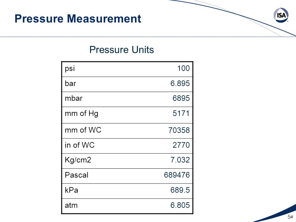 16# When selecting a Pressure Gauge, care should be given to a number of parameters which have an effect on the gauge's accuracy, safety, and cost.